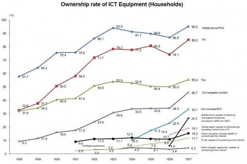ownership-rate-english